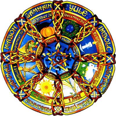 Wheel of Year